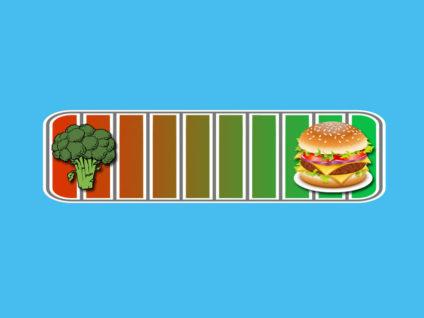Grafik: Bild einer Skala von links rot nach rechts grün. Links Brokkoli, rechts Burger.